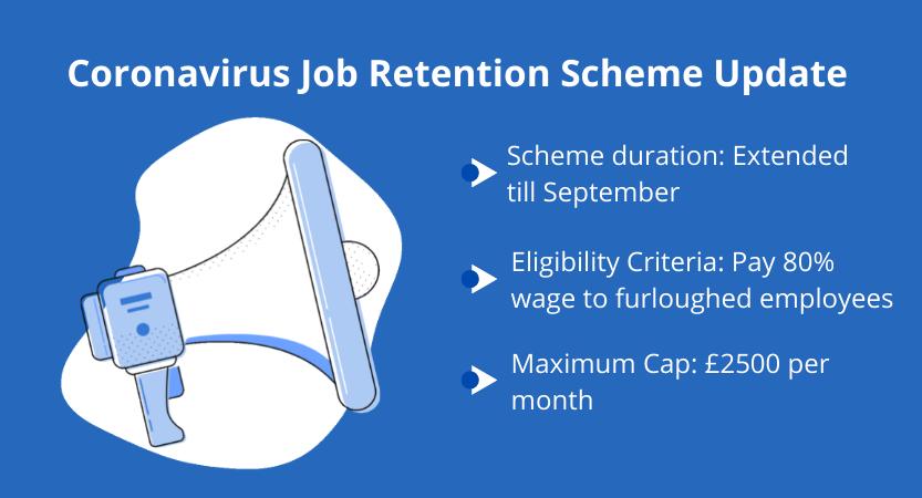 Changes to the Coronavirus Job Retention Scheme from July 2021
